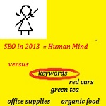 yellow box with words, describing the difference between SEO and meta tag keywords