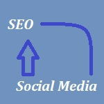 blue box with words describing the connection of SEO and social media